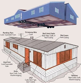 Home Wiring Diagrams on Manufactured Housing And Mobile Home Inspection Course